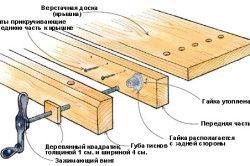 Схема збірки передній частині стола