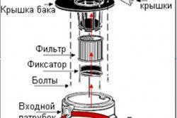 Схема збірки будівельного пилососа
