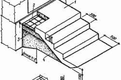 Схема армування майданчики для бетонних сходів