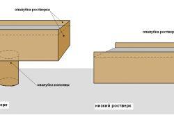 Фото - Як зробити фундамент палі під будинок з бруса?