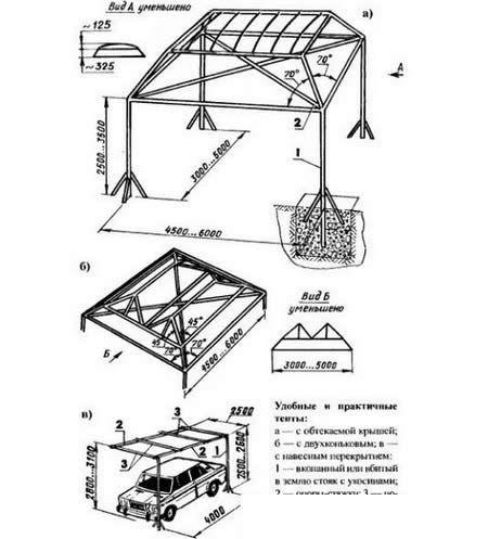 Схема будівництва навісу для автомобіля