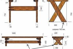 Схема для будівництва пересувного столика в альтанку