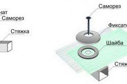 Схема кріплення листів полікарбонату до металевого каркасу