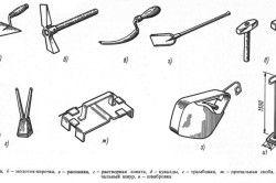 Інструменти для кладки каміна