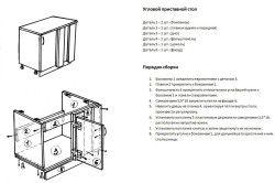 Схема і порядок складання приставного столу