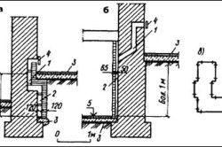 Пристрій вентиляційної порожнини з внутрішньої сторони підвалу