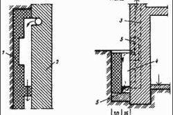 Осушення підземної частини стіни шляхом влаштування вентильованого повітряного порожнини: 1 - опорна стінка 2 - осушувана стіна-3 - вентиляційний канал- 4 - повітряна прослойка- 5 - вентиляційний отвір.