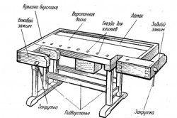 Пристрій верстата для столярних робіт