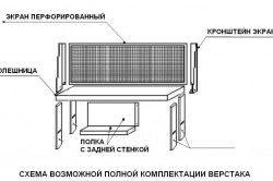 Схема можливої   повній комплектації верстата
