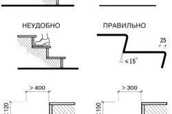 Правила споруди ступенів і подступенок.