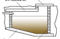 Пристрій вигрібної ями з бетонним дном