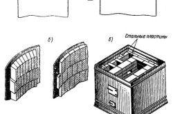 Схема облицювання печі сталевим футляром