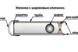Пристрій желонки з кульковим клапаном