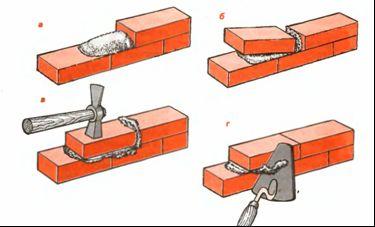 Фото - Як скласти димохідну трубу з цегли