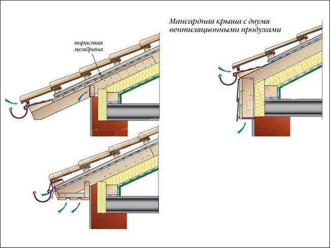Фото - Як змонтувати звис даху?