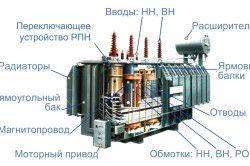 конструкція трансформатора