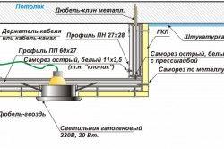 Схема простого підвісної стелі з гіпсокартону з підсвічуванням
