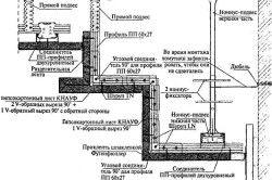 Пристрій підвісної стелі, розташованого в трьох рівнях