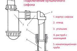 Схема підключення пляшкового сифона