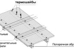 Проміжки між опорами арки