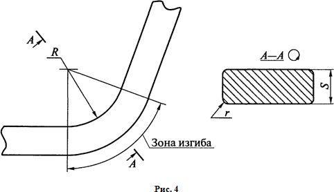 Фото - Як зігнути правильно пнд трубу?