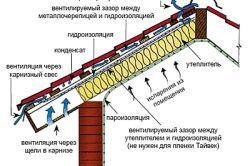 Фото - Як спорудити покрівлю будинку з металочерепиці