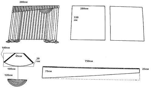 Фото - Як зшити класичні штори в вітальню своїми руками