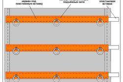Схема пошиття римської штори