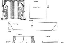 Форма для пошиття штор своїми руками