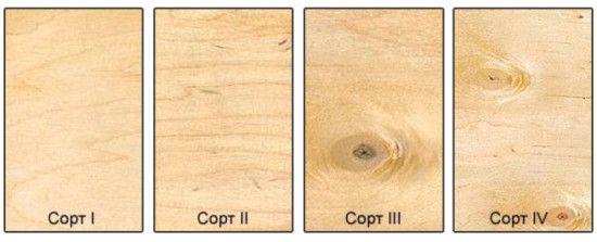 Фото - Як стелити фанеру на дерев'яну підлогу і на чому економити?