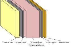 Схема пристрою стіни зі шлакоблоків
