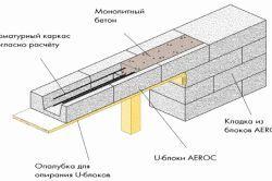 Фото - Як будується лазня з блоків?