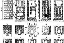 Як будуються дров'яні печі для лазні?