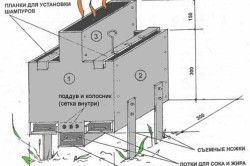 Схема пристрою переносного мангала