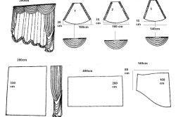 Схема мяких ламбрекенів