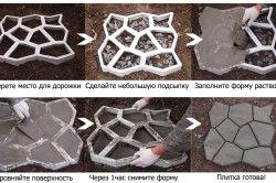 Схема використання форми для бруківки