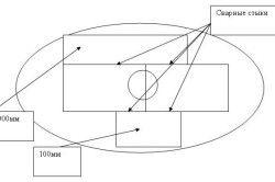 Схема зварних стиків