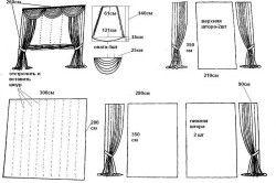 форма ламбрекенов