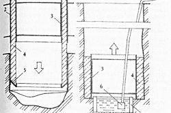 При чищенні колодязя для відкачування води необхідний глибинний насос.
