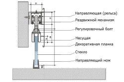 Схема кріплення механізму розсувних дверей