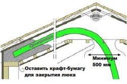Схема утеплення стелі
