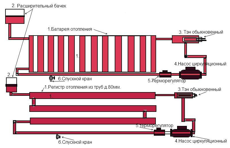 Схема обвязки котла з гідравлічним роздільником.