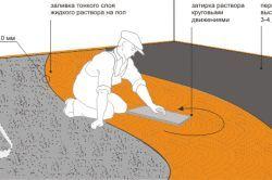 Фото - Як укладаються бетонні підлоги в приватному будинку?