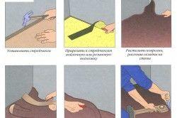 Етапи укладання ковроліну