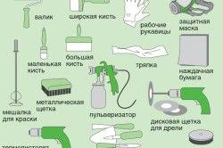Інструменти для обробки і фарбування стін у ванній