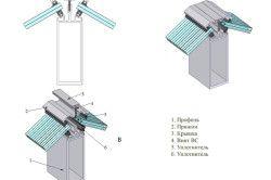 Схема типового вузла зєднання листа з полікарбонату