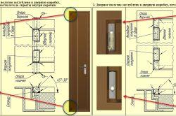 Фото - Як встановити і утеплити двері в баню?