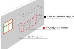 Фото - Як встановити металевий каркас балкона своїми руками?