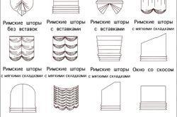 Римські штори на вікна