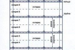 Схема ізгтовленія типовою римської штори